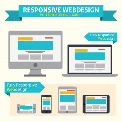 אתר מותאם לסלולר ולטאבלטים (Responsive Design)