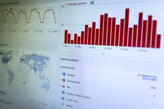 ניתוח אתרים - Web Analytics